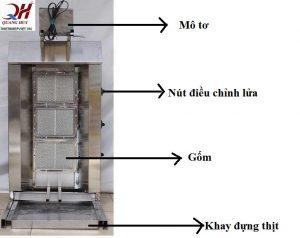 Cấu tạo lò đốt của xe bánh mì Thổ Nhĩ kỳ